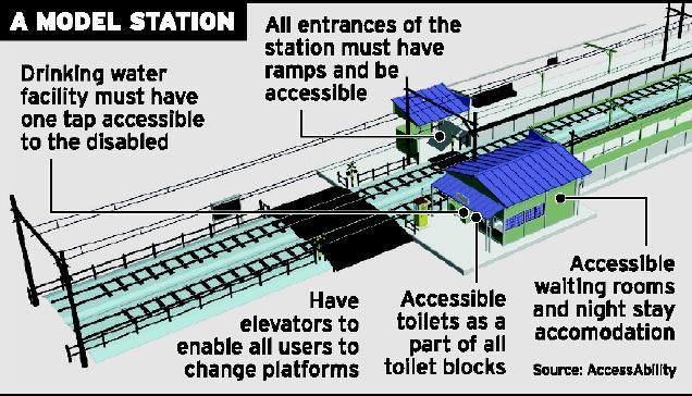 Disabled-Friendly-Railway-Station-Layout-India