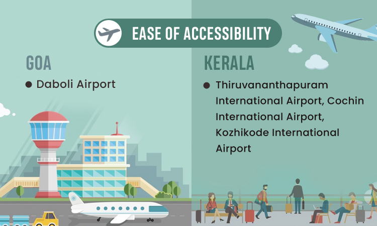 Ease-of-Accesibilities