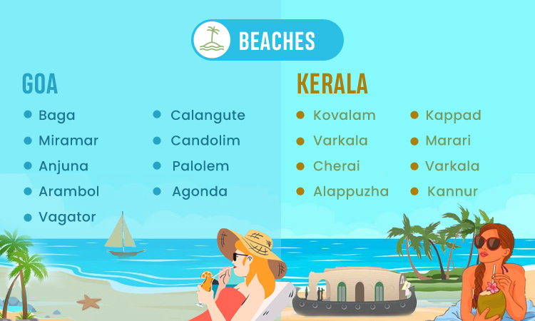goa-vs-kerala–beaches