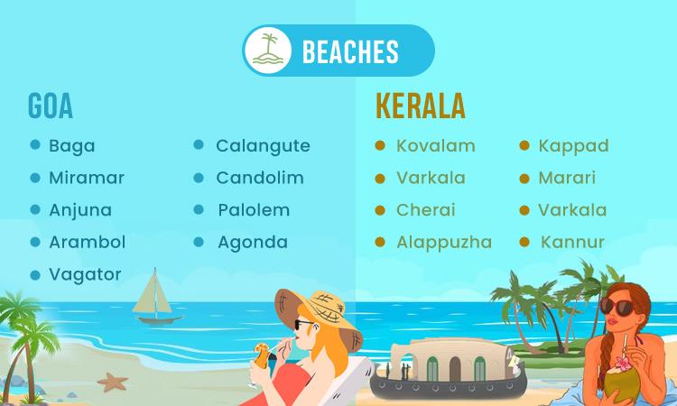 goa-vs-kerala–beaches