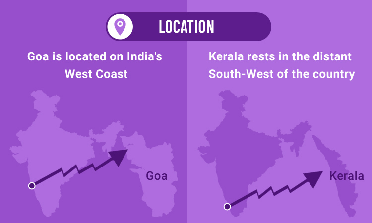 goa vs kerala- location difference